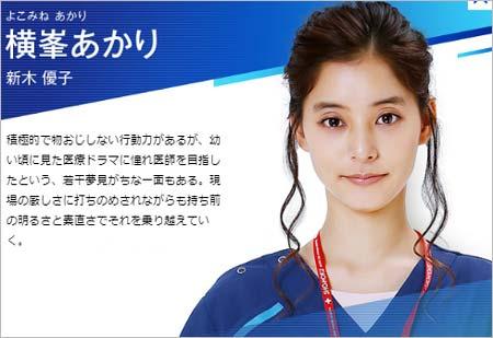 新木優子の顔アップ